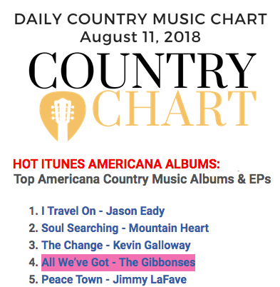 "The Gibbonses ""All We've Got"" – top 5 on the iTunes Americana chart!"
